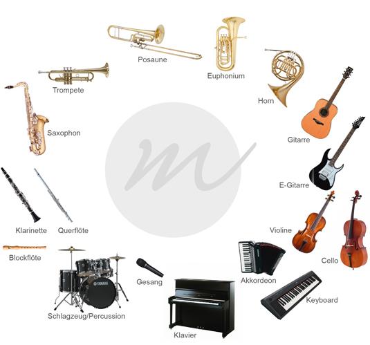 Bild zum Schlagwort «Instrumente&raquo